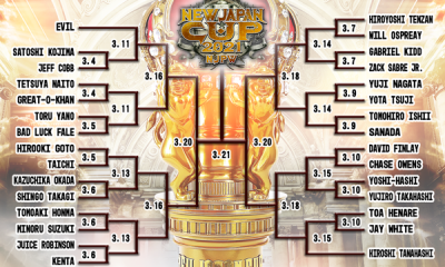 NJPW New Japan Cup 2021